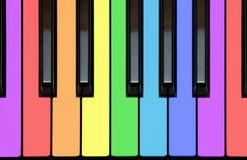 Rytmika – poznajemy instrument Kolorpiano